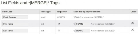 Mailchimp merge tags