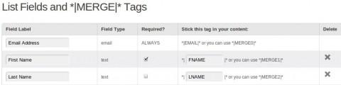 Mailchimp merge tags