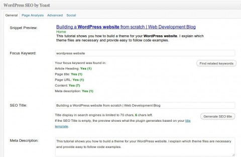 WordPress SEO General tab
